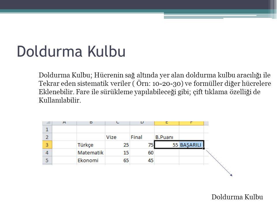 MS EXCEL Excel'de hücrelere Gözden Geçir Sekmesi altından açıklama eklenebilir.