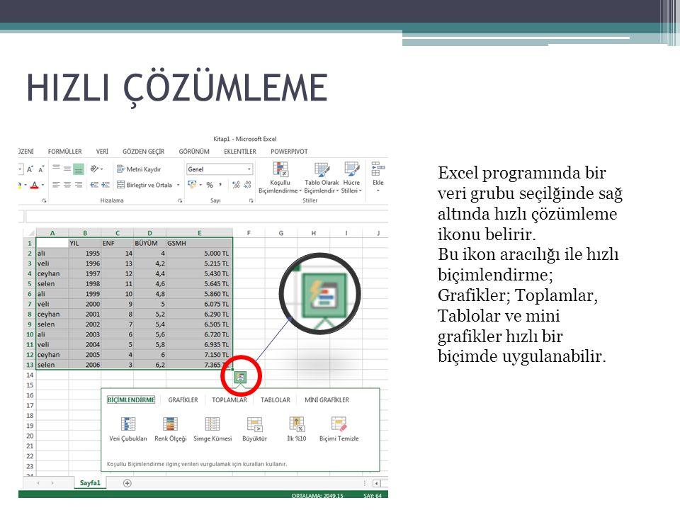 HIZLI ÇÖZÜMLEME Excel programında bir veri grubu seçilğinde sağ altında hızlı çözümleme ikonu belirir. Bu ikon aracılığı ile hızlı biçimlendirme; Graf