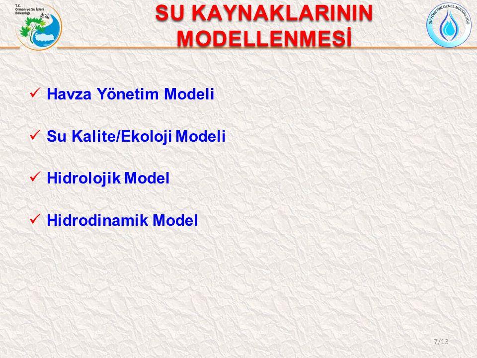 SU KAYNAKLARININ MODELLENMESİ Havza Yönetim Modeli Su Kalite/Ekoloji Modeli Hidrolojik Model Hidrodinamik Model 7/13