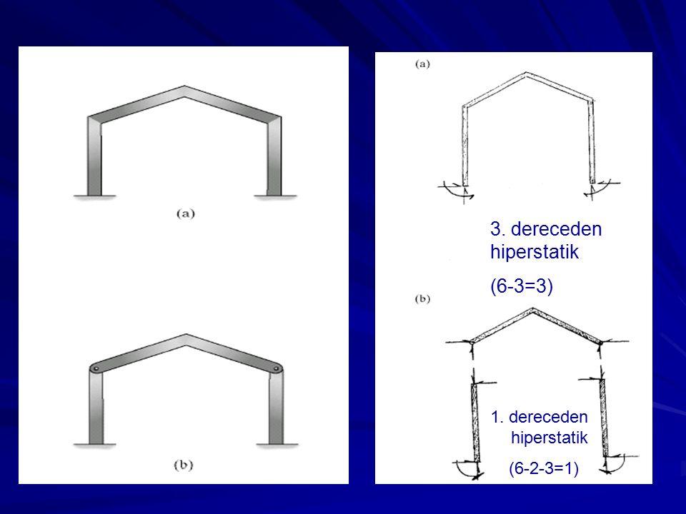 3. dereceden hiperstatik (6-3=3) 1. dereceden hiperstatik (6-2-3=1)