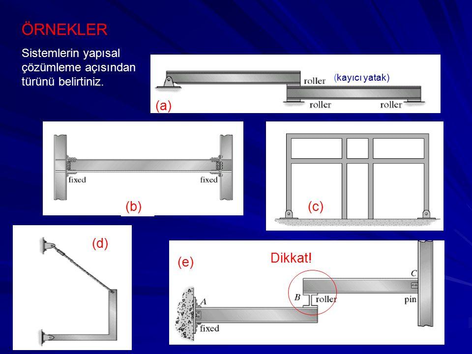 (kayıcı yatak) ÖRNEKLER Sistemlerin yapısal çözümleme açısından türünü belirtiniz. (a) (b)(c) (d) (e) Dikkat!
