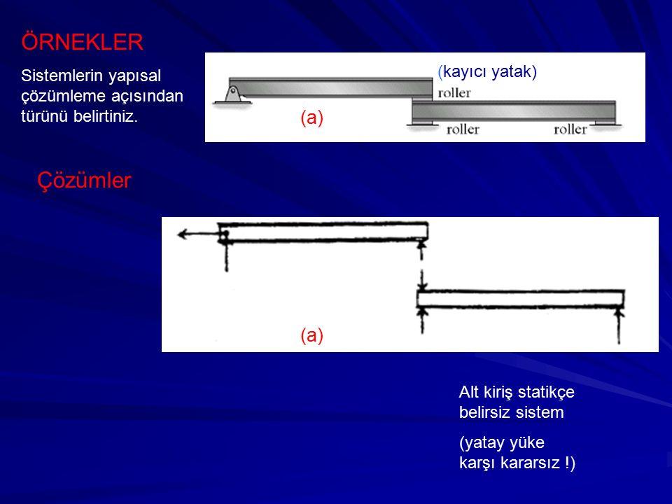 (kayıcı yatak) ÖRNEKLER Sistemlerin yapısal çözümleme açısından türünü belirtiniz. (a) Alt kiriş statikçe belirsiz sistem (yatay yüke karşı kararsız !