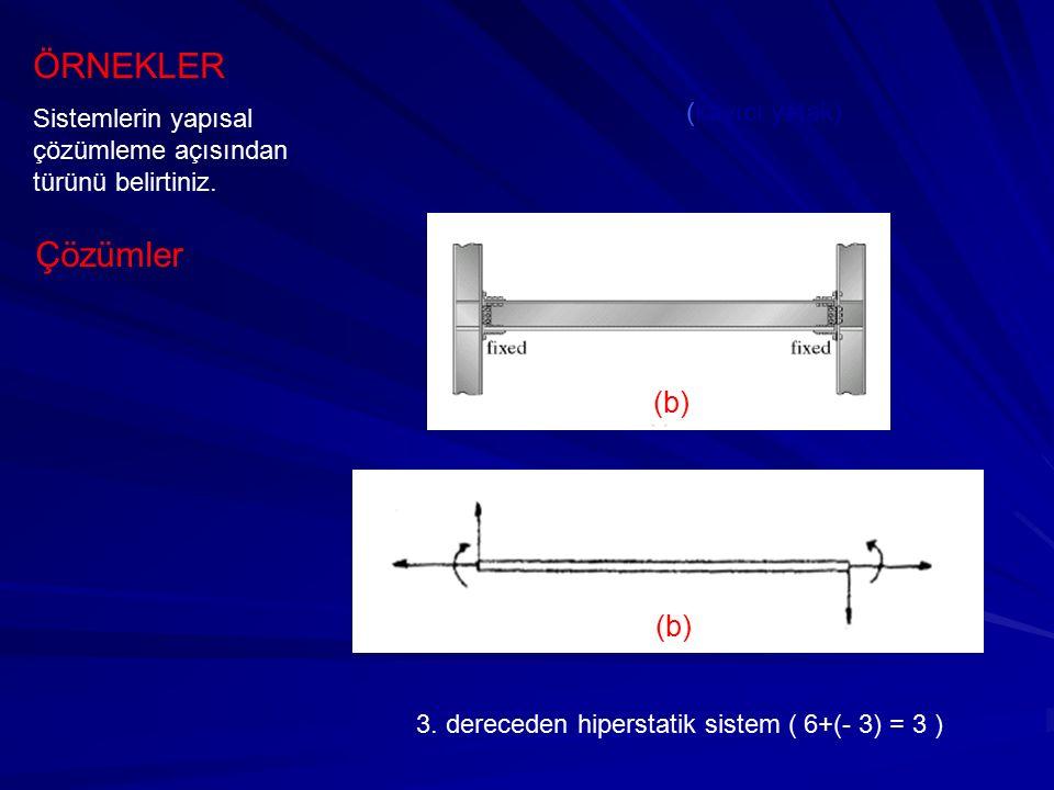 (kayıcı yatak) ÖRNEKLER Sistemlerin yapısal çözümleme açısından türünü belirtiniz. (b) 3. dereceden hiperstatik sistem ( 6+(- 3) = 3 ) (b) Çözümler