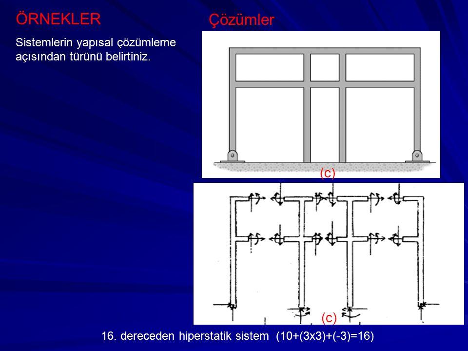 ÖRNEKLER Sistemlerin yapısal çözümleme açısından türünü belirtiniz. (c) 16. dereceden hiperstatik sistem (10+(3x3)+(-3)=16) (c) Çözümler