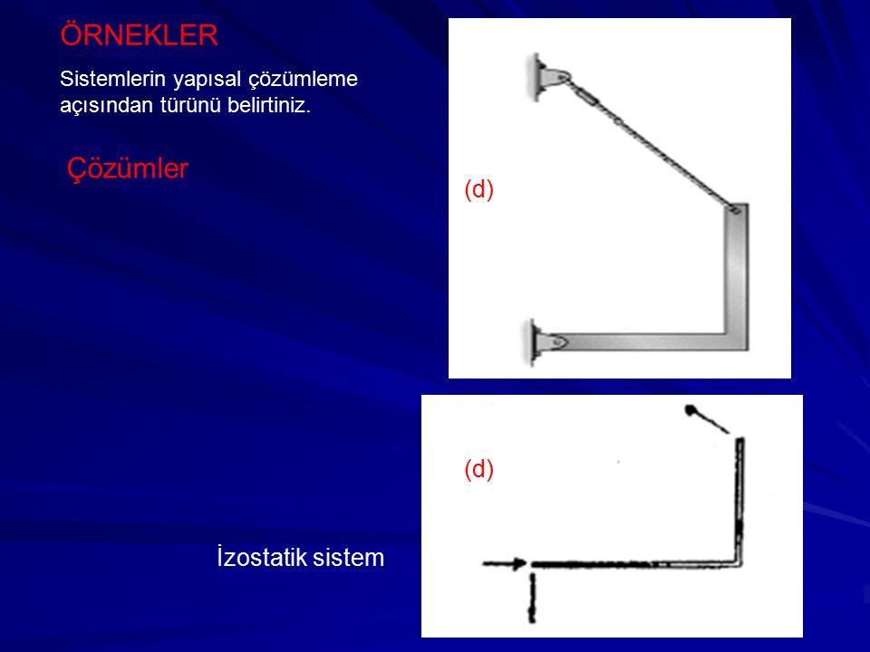 ÖRNEKLER Sistemlerin yapısal çözümleme açısından türünü belirtiniz. (d) İzostatik sistem (d) Çözümler