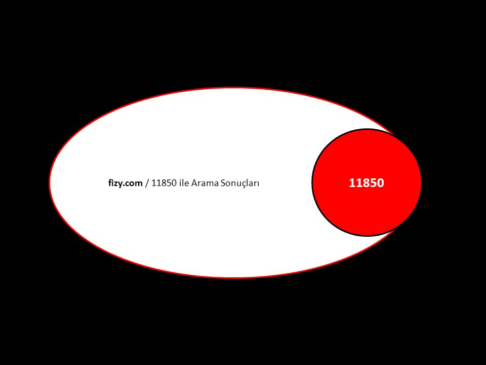 11850