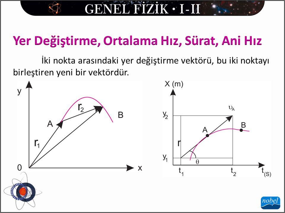 İki nokta arasındaki yer değiştirme vektörü, bu iki noktayı birleştiren yeni bir vektördür.