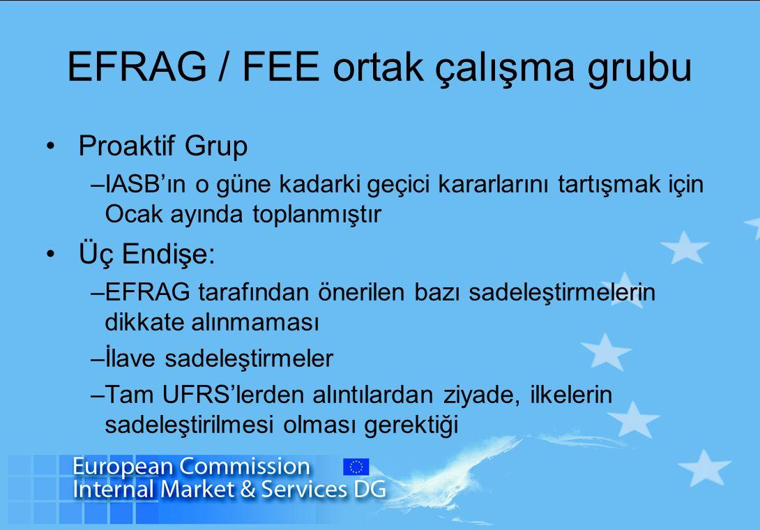 EFRAG / FEE ortak çalışma grubu Proaktif Grup –IASB'ın o güne kadarki geçici kararlarını tartışmak için Ocak ayında toplanmıştır Üç Endişe: –EFRAG tarafından önerilen bazı sadeleştirmelerin dikkate alınmaması –İlave sadeleştirmeler –Tam UFRS'lerden alıntılardan ziyade, ilkelerin sadeleştirilmesi olması gerektiği