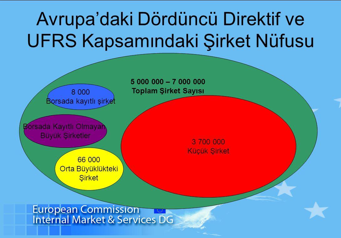 Avrupa'daki Dördüncü Direktif ve UFRS Kapsamındaki Şirket Nüfusu 5 000 000 – 7 000 000 Toplam Şirket Sayısı 8 000 Borsada kayıtlı şirket 3 700 000 Küçük Şirket 66 000 Orta Büyüklükteki Şirket Borsada Kayıtlı Olmayan Büyük Şirketler