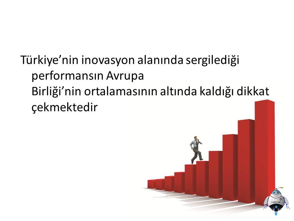 Türkiye'nin inovasyon alanında sergilediği performansın Avrupa Birliği'nin ortalamasının altında kaldığı dikkat çekmektedir