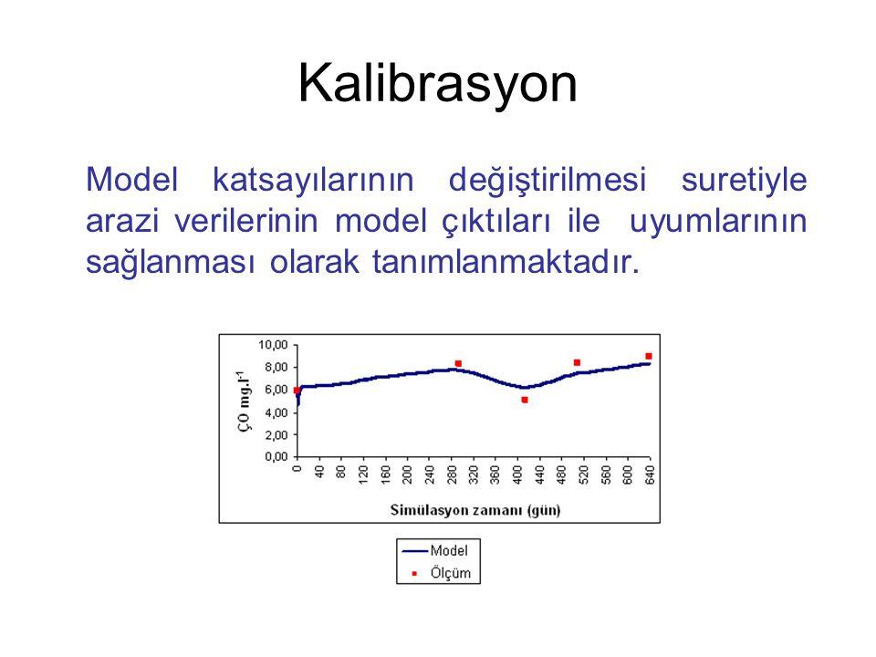 Kalibrasyon Model katsayılarının değiştirilmesi suretiyle arazi verilerinin model çıktıları ile uyumlarının sağlanması olarak tanımlanmaktadır.