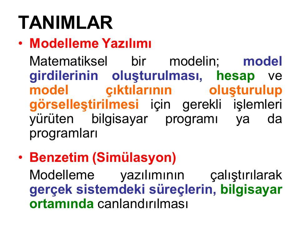 TANIMLAR Modelleme Yazılımı Matematiksel bir modelin; model girdilerinin oluşturulması, hesap ve model çıktılarının oluşturulup görselleştirilmesi için gerekli işlemleri yürüten bilgisayar programı ya da programları Benzetim (Simülasyon) Modelleme yazılımının çalıştırılarak gerçek sistemdeki süreçlerin, bilgisayar ortamında canlandırılması