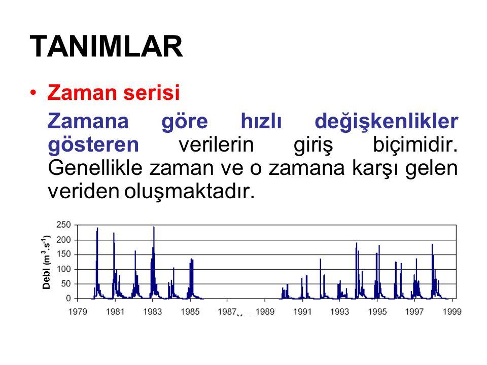 TANIMLAR Zaman serisi Zamana göre hızlı değişkenlikler gösteren verilerin giriş biçimidir.