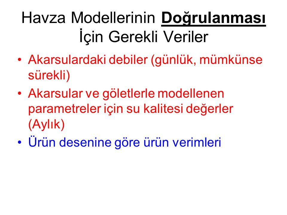 Havza Modellerinin Doğrulanması İçin Gerekli Veriler Akarsulardaki debiler (günlük, mümkünse sürekli) Akarsular ve göletlerle modellenen parametreler için su kalitesi değerler (Aylık) Ürün desenine göre ürün verimleri