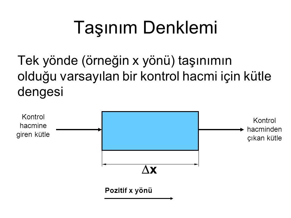 Taşınım Denklemi Tek yönde (örneğin x yönü) taşınımın olduğu varsayılan bir kontrol hacmi için kütle dengesi Kontrol hacmine giren kütle Kontrol hacminden çıkan kütle xx Pozitif x yönü