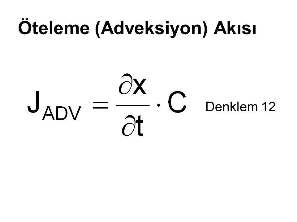 Öteleme (Adveksiyon) Akısı Denklem 12
