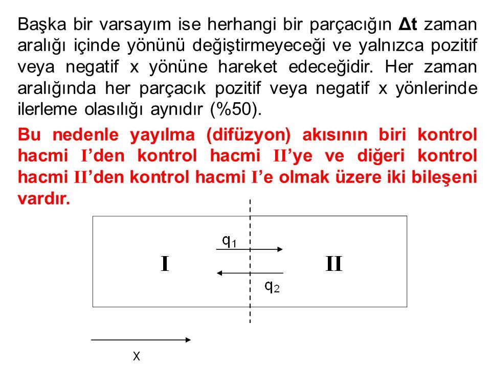 Başka bir varsayım ise herhangi bir parçacığın Δt zaman aralığı içinde yönünü değiştirmeyeceği ve yalnızca pozitif veya negatif x yönüne hareket edeceğidir.