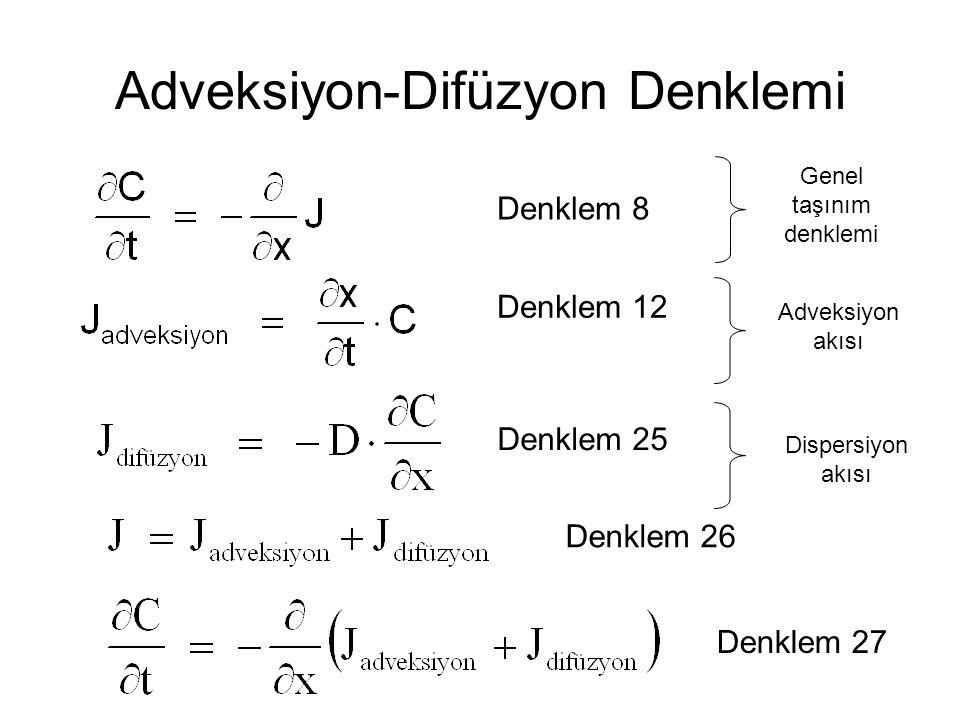 Adveksiyon-Difüzyon Denklemi Denklem 8 Denklem 12 Denklem 25 Genel taşınım denklemi Adveksiyon akısı Dispersiyon akısı Denklem 26 Denklem 27