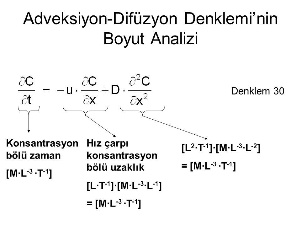 Adveksiyon-Difüzyon Denklemi'nin Boyut Analizi Denklem 30 Konsantrasyon bölü zaman [M∙L -3 ∙T -1 ] Hız çarpı konsantrasyon bölü uzaklık [L∙T -1 ]∙[M∙L -3 ∙L -1 ] = [M∙L -3 ∙T -1 ] [L 2 ∙T -1 ]∙[M∙L -3 ∙L -2 ] = [M∙L -3 ∙T -1 ]