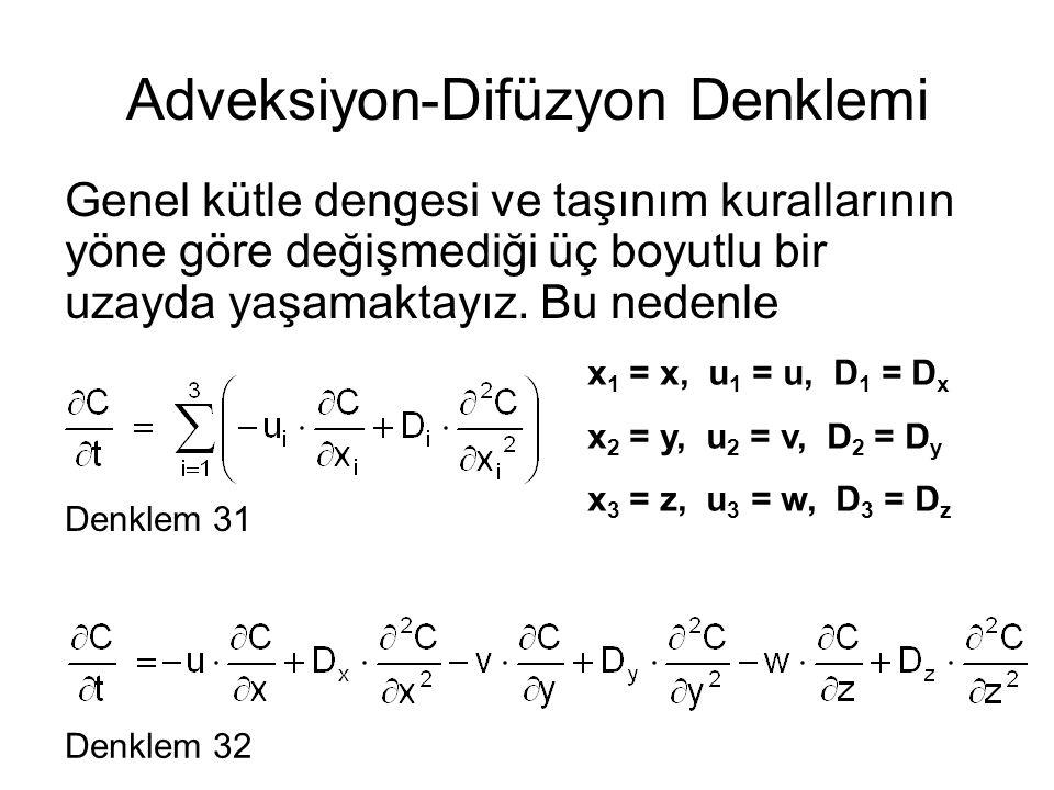 Adveksiyon-Difüzyon Denklemi Denklem 31 Genel kütle dengesi ve taşınım kurallarının yöne göre değişmediği üç boyutlu bir uzayda yaşamaktayız.