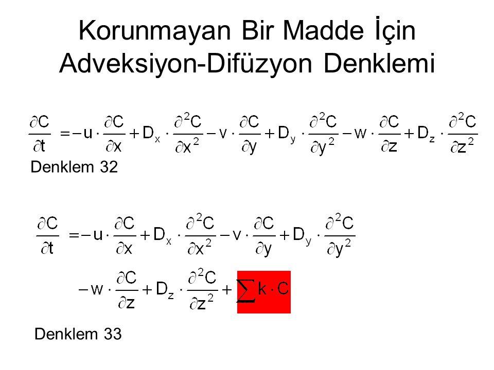 Korunmayan Bir Madde İçin Adveksiyon-Difüzyon Denklemi Denklem 32 Denklem 33