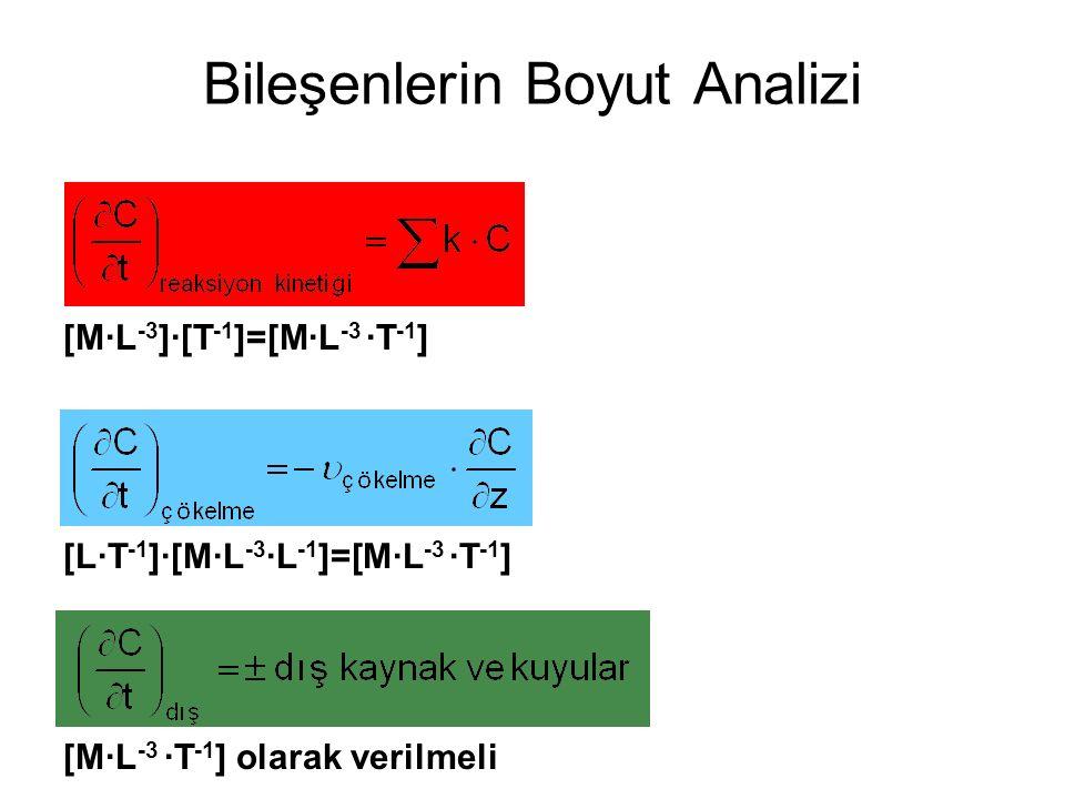 Bileşenlerin Boyut Analizi [M∙L -3 ]∙[T -1 ]=[M∙L -3 ∙T -1 ] [L∙T -1 ]∙[M∙L -3 ∙L -1 ]=[M∙L -3 ∙T -1 ] [M∙L -3 ∙T -1 ] olarak verilmeli