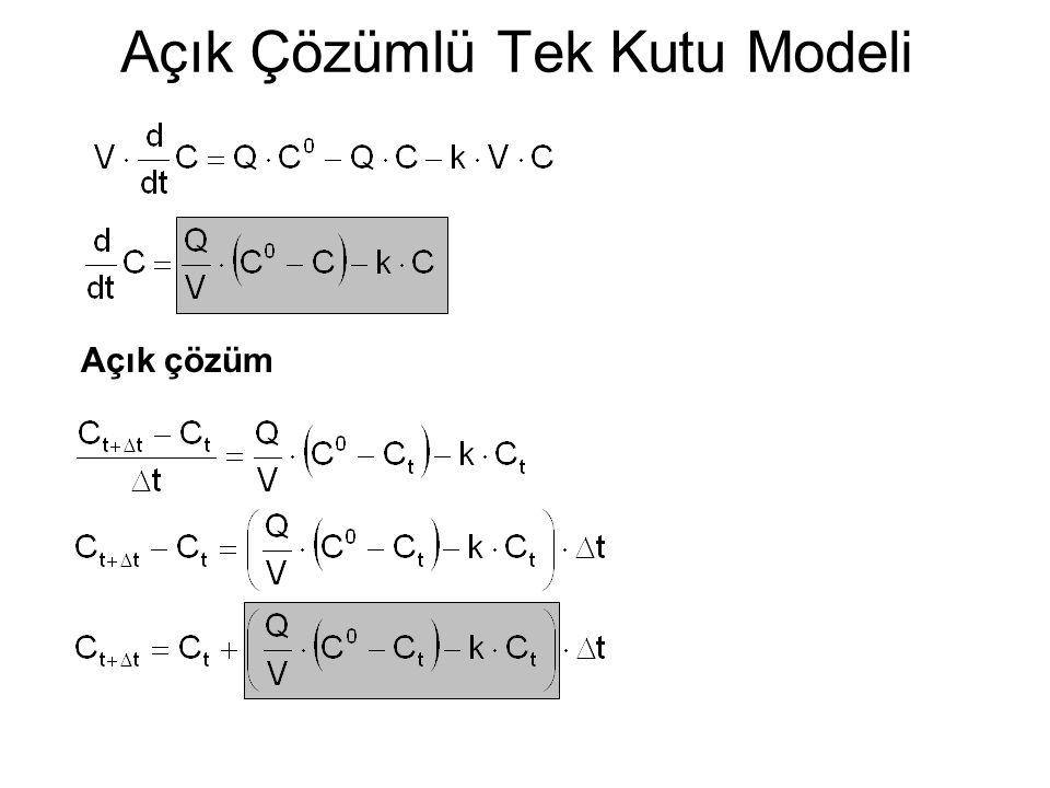 Açık Çözümlü Tek Kutu Modeli Açık çözüm