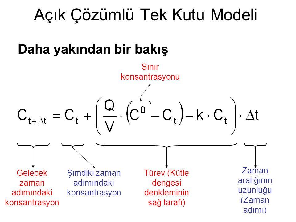 Açık Çözümlü Tek Kutu Modeli Daha yakından bir bakış Sınır konsantrasyonu Türev (Kütle dengesi denkleminin sağ tarafı) Zaman aralığının uzunluğu (Zama