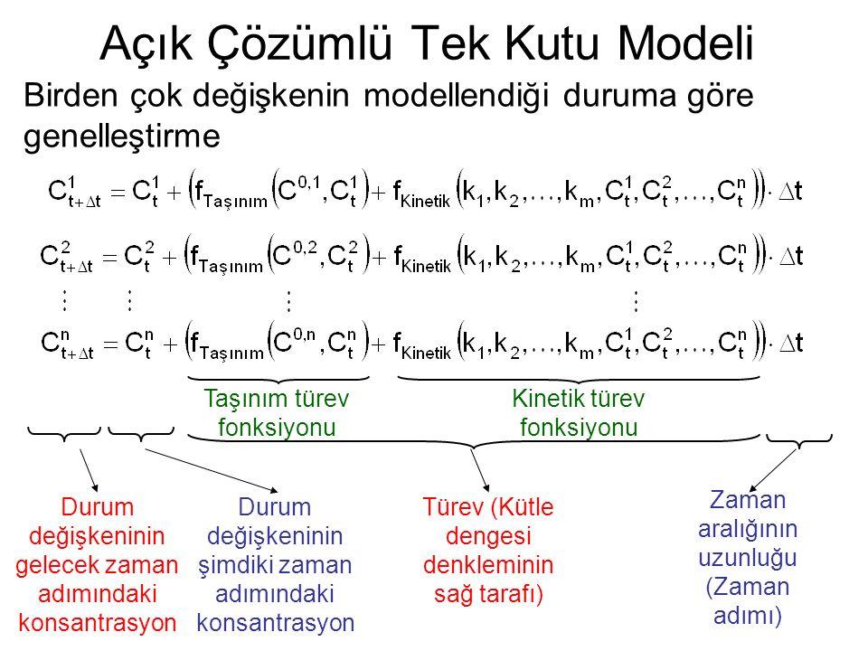Açık Çözümlü Tek Kutu Modeli Birden çok değişkenin modellendiği duruma göre genelleştirme Durum değişkeninin gelecek zaman adımındaki konsantrasyon Ta