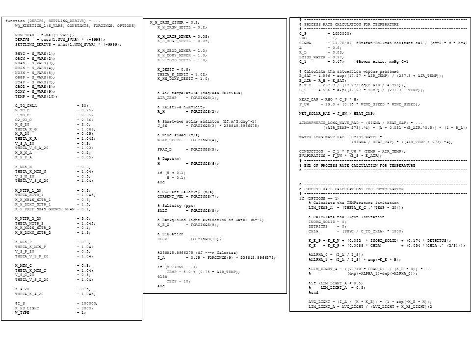 function [DERIVS, SETTLING_DERIVS] =... WQ_KINETICS_1(S_VARS, CONSTANTS, FORCINGS, OPTIONS) NUM_SVAR = numel(S_VARS); DERIVS = ones(1,NUM_SVAR) * (-99