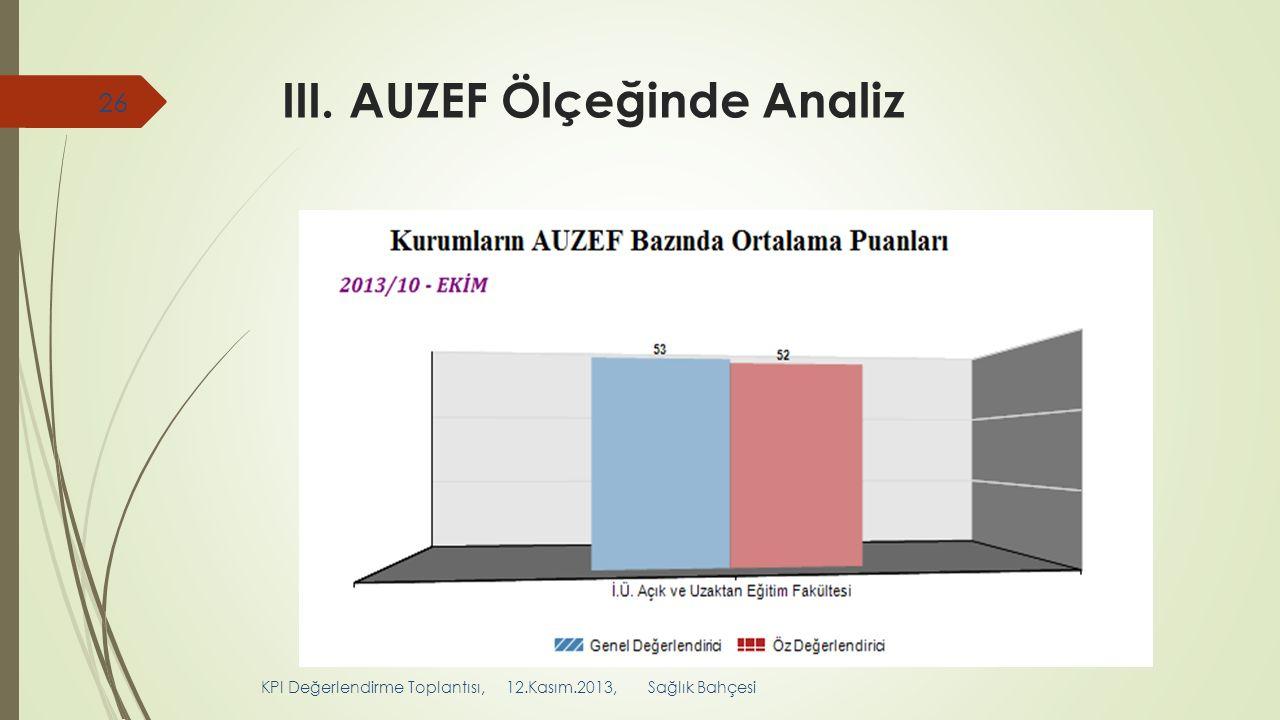 III. AUZEF Ölçeğinde Analiz KPI Değerlendirme Toplantısı, 12.Kasım.2013, Sağlık Bahçesi 26