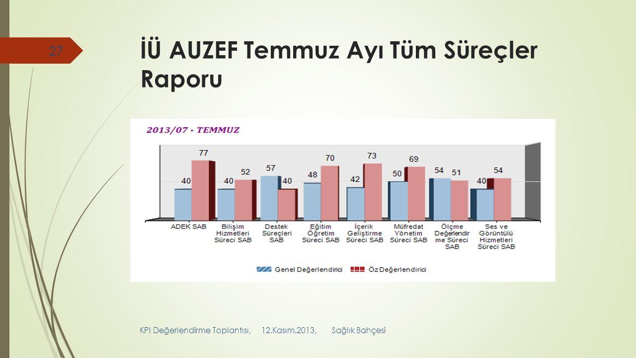 İÜ AUZEF Temmuz Ayı Tüm Süreçler Raporu KPI Değerlendirme Toplantısı, 12.Kasım.2013, Sağlık Bahçesi 27