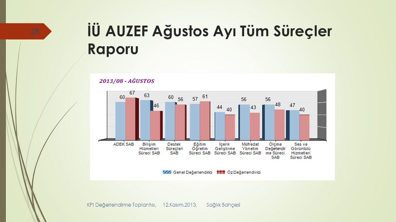 İÜ AUZEF Ağustos Ayı Tüm Süreçler Raporu KPI Değerlendirme Toplantısı, 12.Kasım.2013, Sağlık Bahçesi 28