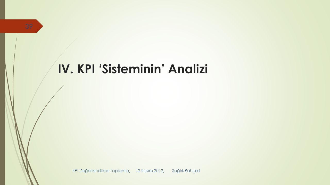 IV. KPI 'Sisteminin' Analizi KPI Değerlendirme Toplantısı, 12.Kasım.2013, Sağlık Bahçesi 39