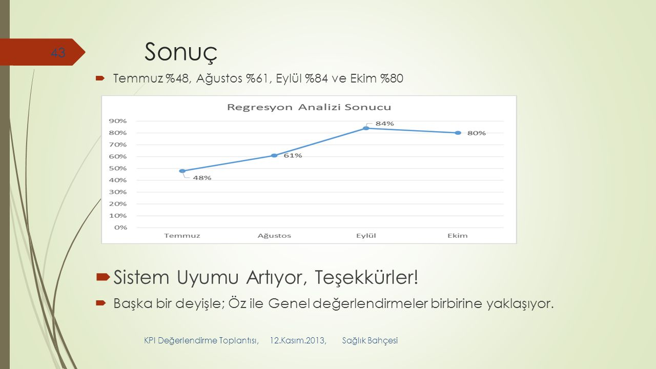 Sonuç  Temmuz %48, Ağustos %61, Eylül %84 ve Ekim %80  Sistem Uyumu Artıyor, Teşekkürler.