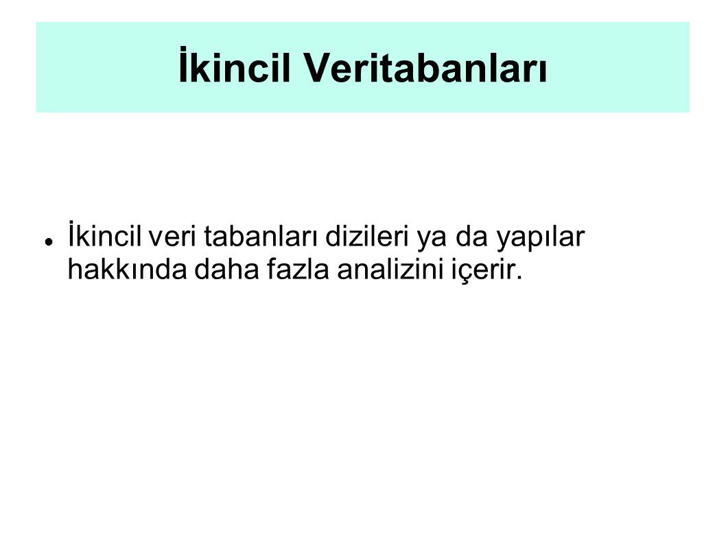 Uzmanlık Veritabanları İhtisas veritabanları, belirli bir araştırma ilgi hitap.