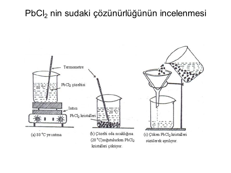 PbCl 2 nin sudaki çözünürlüğünün incelenmesi