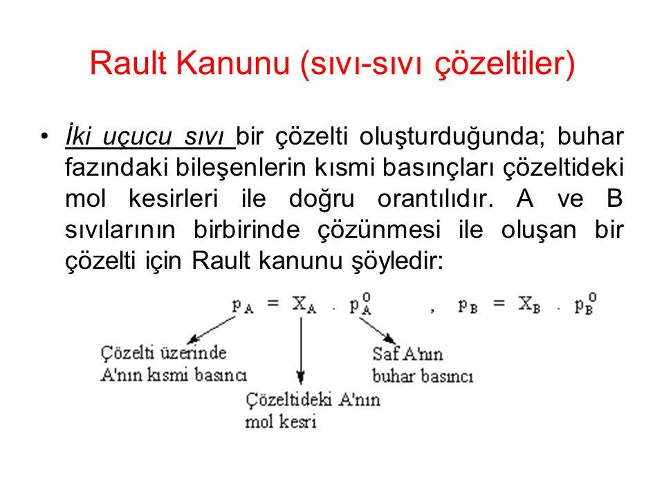 Rault Kanunu (sıvı-sıvı çözeltiler) İki uçucu sıvı bir çözelti oluşturduğunda; buhar fazındaki bileşenlerin kısmi basınçları çözeltideki mol kesirleri