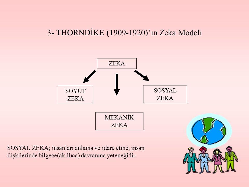 3- THORNDİKE (1909-1920)'ın Zeka Modeli ZEKA SOYUT ZEKA MEKANİK ZEKA SOSYAL ZEKA SOSYAL ZEKA; insanları anlama ve idare etme, insan ilişkilerinde bilg