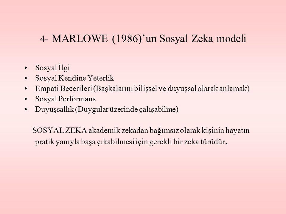 4- MARLOWE (1986)'un Sosyal Zeka modeli Sosyal İlgi Sosyal Kendine Yeterlik Empati Becerileri (Başkalarını bilişsel ve duyuşsal olarak anlamak) Sosyal