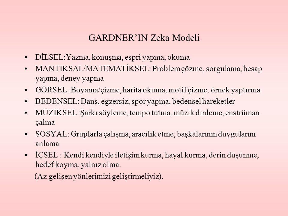 GARDNER'IN Zeka Modeli DİLSEL:Yazma, konuşma, espri yapma, okuma MANTIKSAL/MATEMATİKSEL: Problem çözme, sorgulama, hesap yapma, deney yapma GÖRSEL: Bo