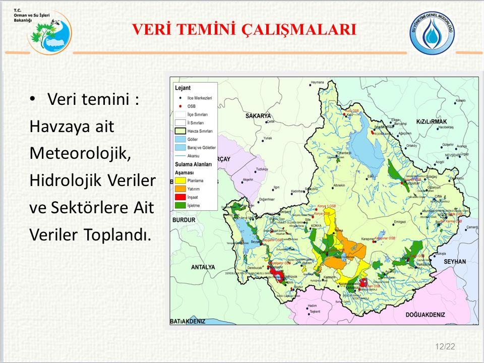 Veri temini : Havzaya ait Meteorolojik, Hidrolojik Veriler ve Sektörlere Ait Veriler Toplandı.