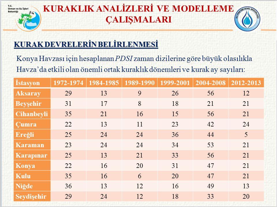 İstasyon1972-19741984-19851989-19901999-20012004-20082012-2013 Aksaray29139265612 Beyşehir311781821 Cihanbeyli352116155621 Çumra221311234224 Ereğli252