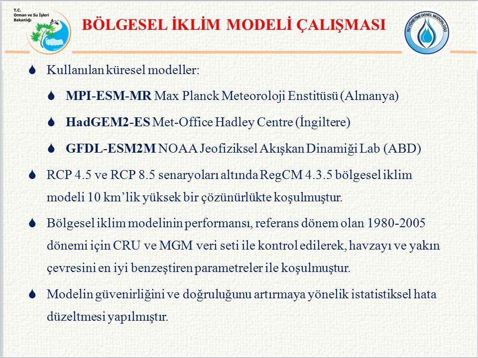 BÖLGESEL İKLİM MODELİ ÇALIŞMASI  Kullanılan küresel modeller:  MPI-ESM-MR Max Planck Meteoroloji Enstitüsü (Almanya)  HadGEM2-ES Met-Office Hadley Centre (İngiltere)  GFDL-ESM2M NOAA Jeofiziksel Akışkan Dinamiği Lab (ABD)  RCP 4.5 ve RCP 8.5 senaryoları altında RegCM 4.3.5 bölgesel iklim modeli 10 km'lik yüksek bir çözünürlükte koşulmuştur.