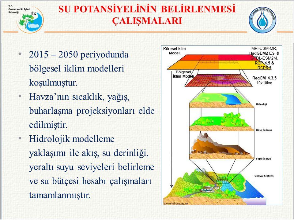 2015 – 2050 periyodunda bölgesel iklim modelleri koşulmuştur.