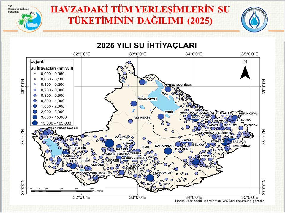HAVZADAKİ TÜM YERLEŞİMLERİN SU TÜKETİMİNİN DAĞILIMI (2025)