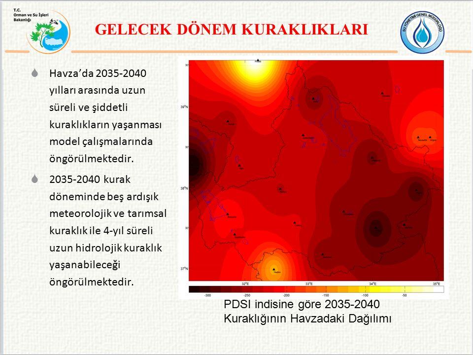 GELECEK DÖNEM KURAKLIKLARI  Havza'da 2035-2040 yılları arasında uzun süreli ve şiddetli kuraklıkların yaşanması model çalışmalarında öngörülmektedir.