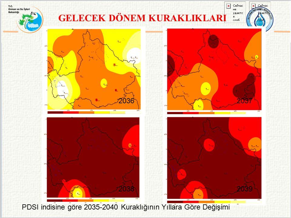 20362037 20382039 PDSI indisine göre 2035-2040 Kuraklığının Yıllara Göre Değişimi GELECEK DÖNEM KURAKLIKLARI