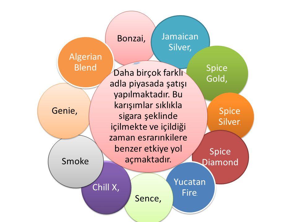 Bonzai, Jamaican Silver, Spice Gold, Spice Silver, Spice Diamond Yucatan Fire, Sence, Chill X, Smoke, Genie, Algerian Blend Daha birçok farklı adla piyasada şatışı yapılmaktadır.