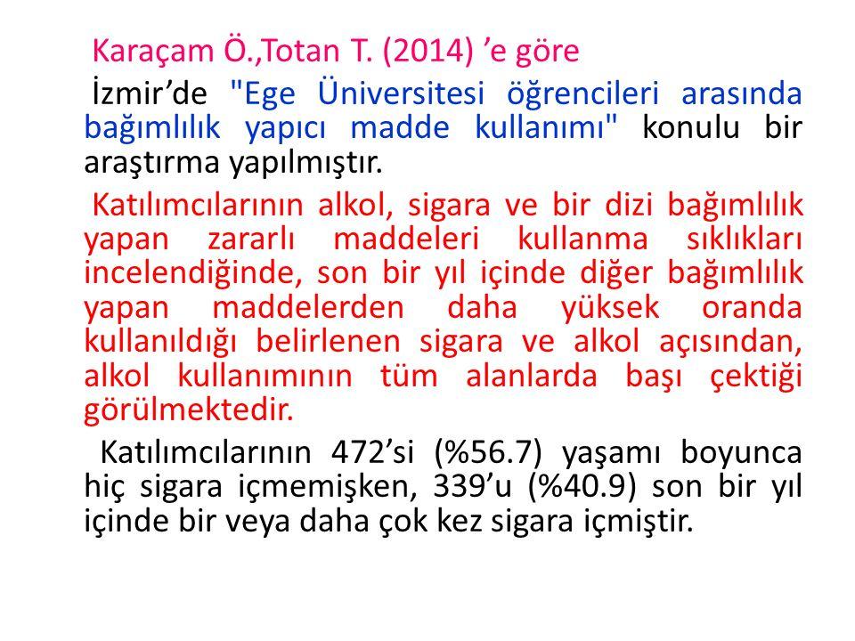 Karaçam Ö.,Totan T. (2014) 'e göre İzmir'de